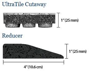 ultratile_cutaway